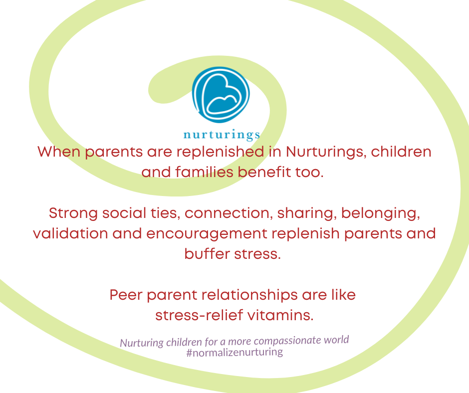 Everyone belongs in Nurturings